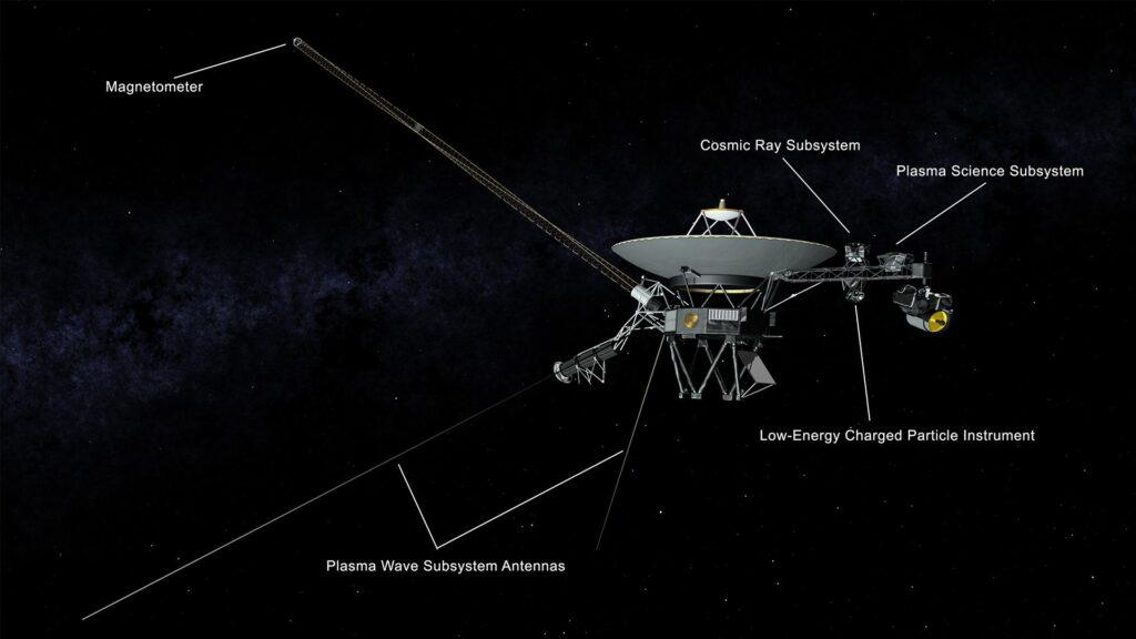 Przyrząd do pomiaru gęstości - Voyager 1